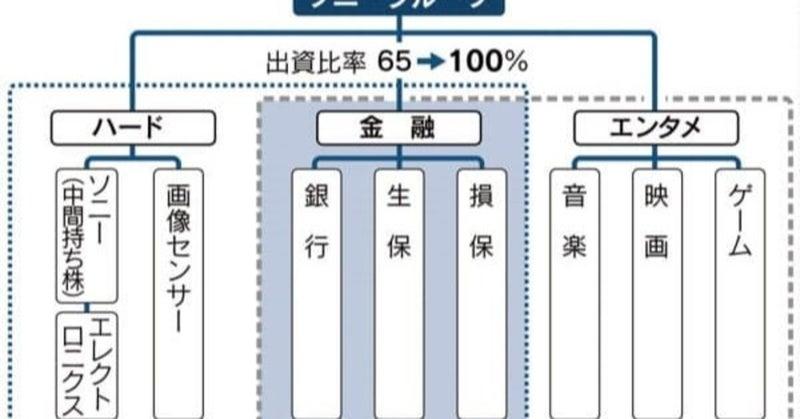 社名 変更 ソニー 「失われた20年」からの復権をかけた吉田ソニー社名変更の本気度 (1/2)