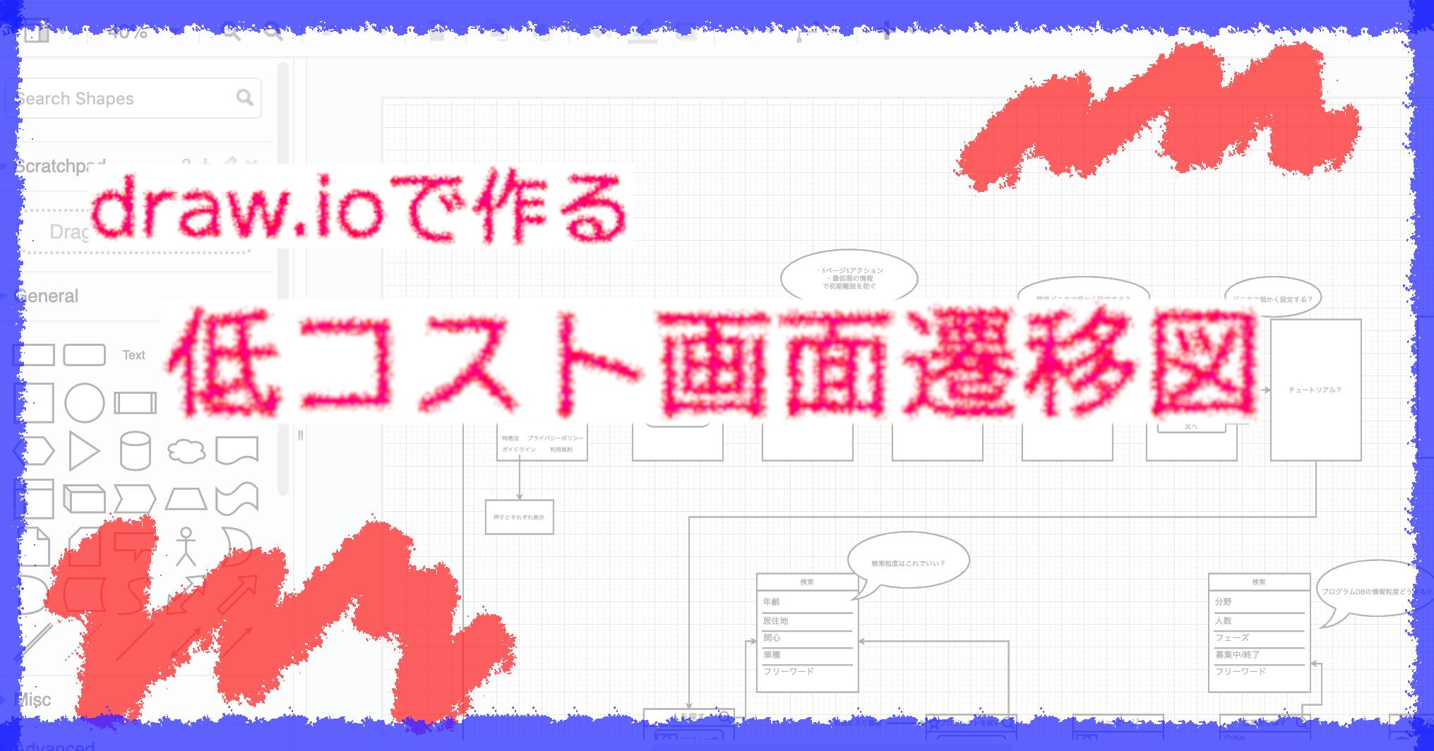 アプリ開発における画面遷移図の作成方法