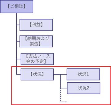 Yさん解答例ピラミッドストラクチャー2