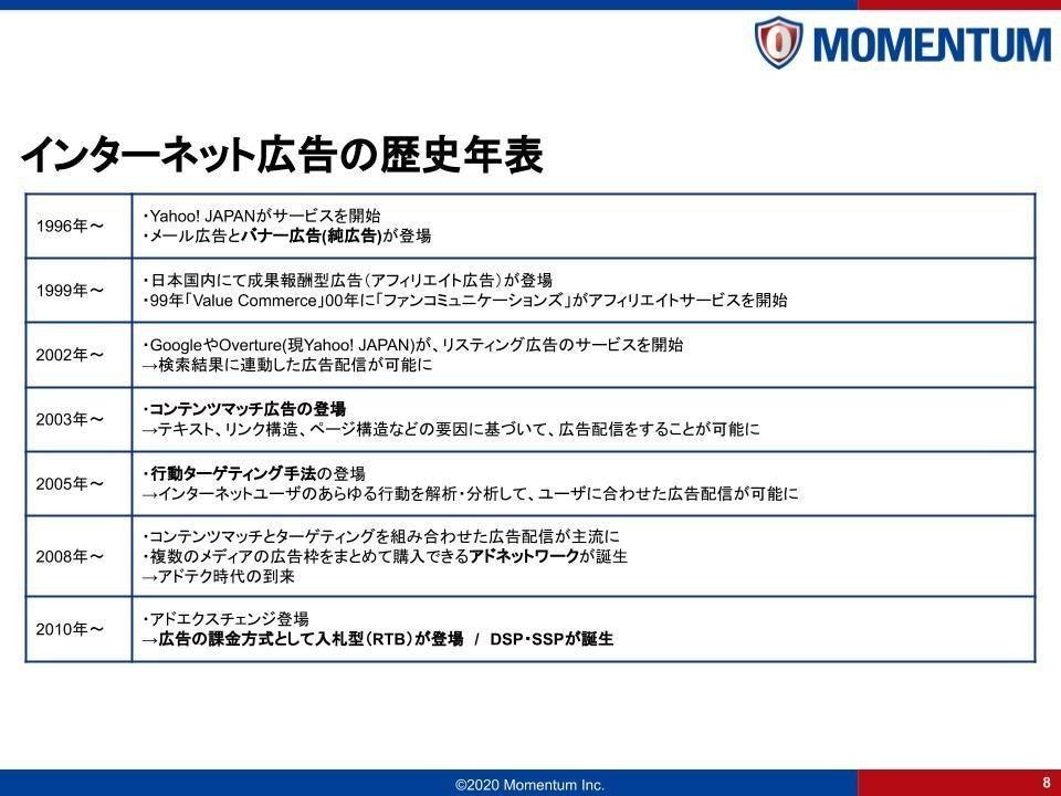 【4:3ver】ウェビナー発表資料.pptx