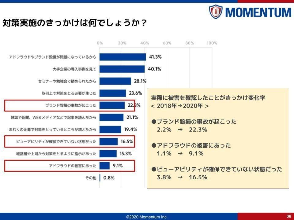 【4:3ver】ウェビナー発表資料.pptx (2)