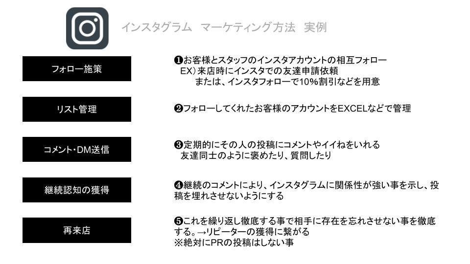 インスタグラムマーケティング(実例)