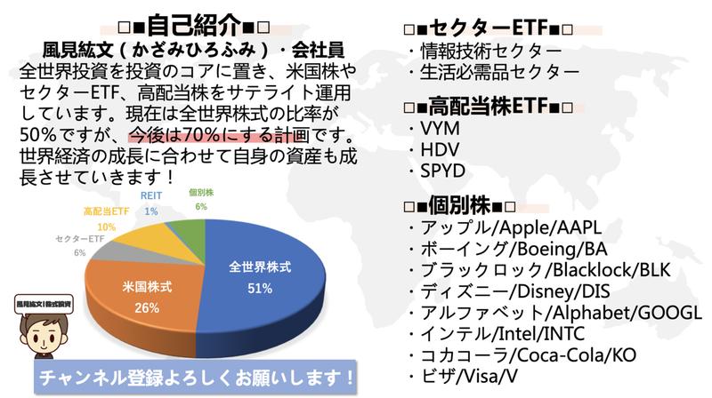 株価 ビザ 米国株 銘柄分析 【V】VISAは超優良企業。ビザの10年後株価を勝手に予想!