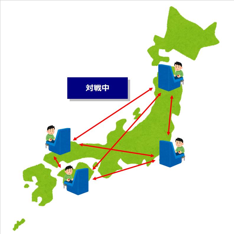 ネットワーク テスト マキオン