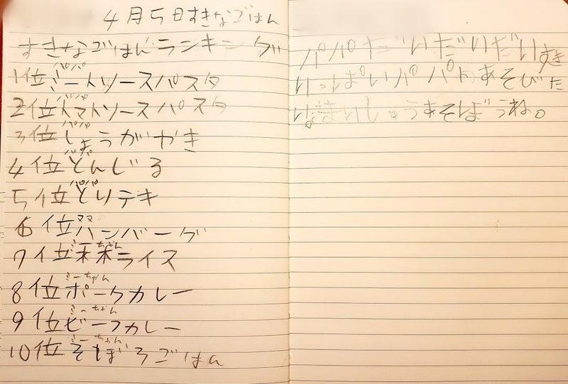 の 手紙 へ 子供 子供への手紙!幼稚園生活の節目別の例文5選!コピペOK!