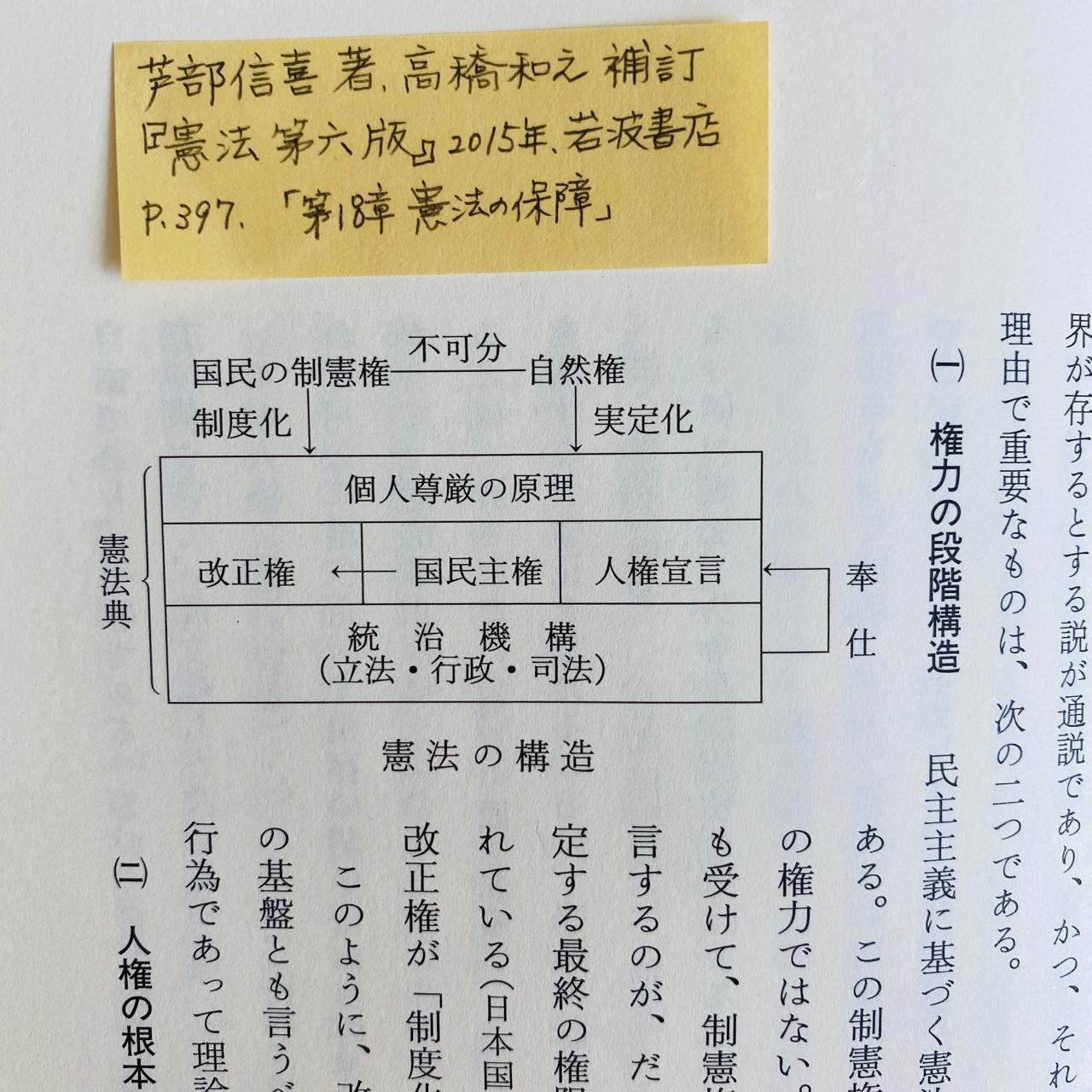 過去」− 記憶と歴史について − 〜 紙徳真理子(かみとく) note