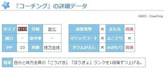 ポケモン剣盾 先制技 覚えるポケモン