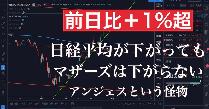 株価 掲示板 アンジェス