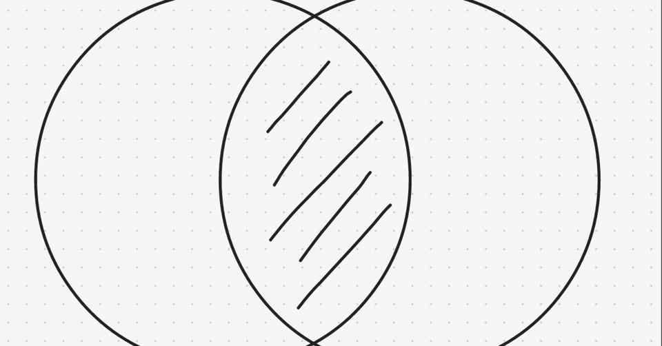 鋭敏なデザイン|ジュシン|note