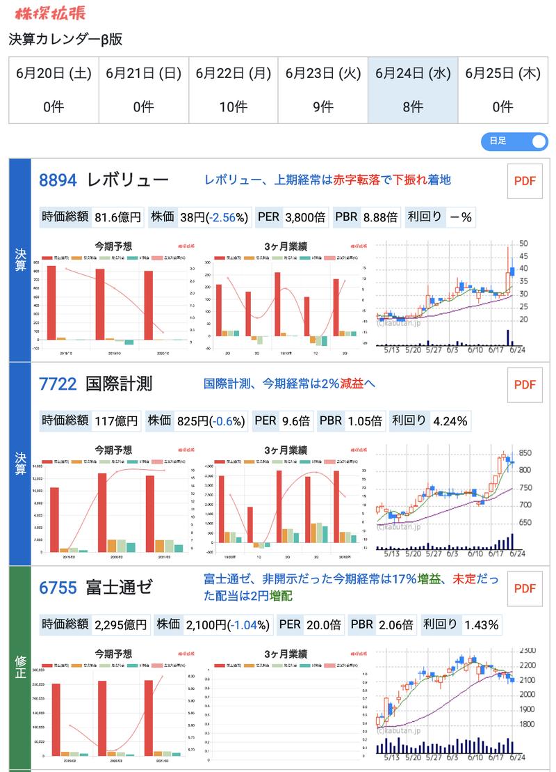株価 スクロール