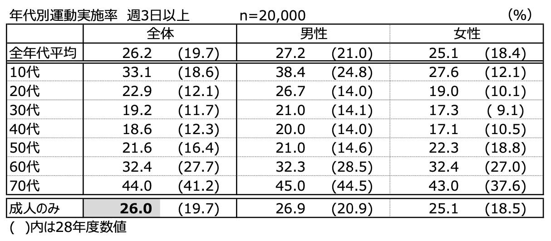 スクリーンショット 2020-06-28 20.41.32