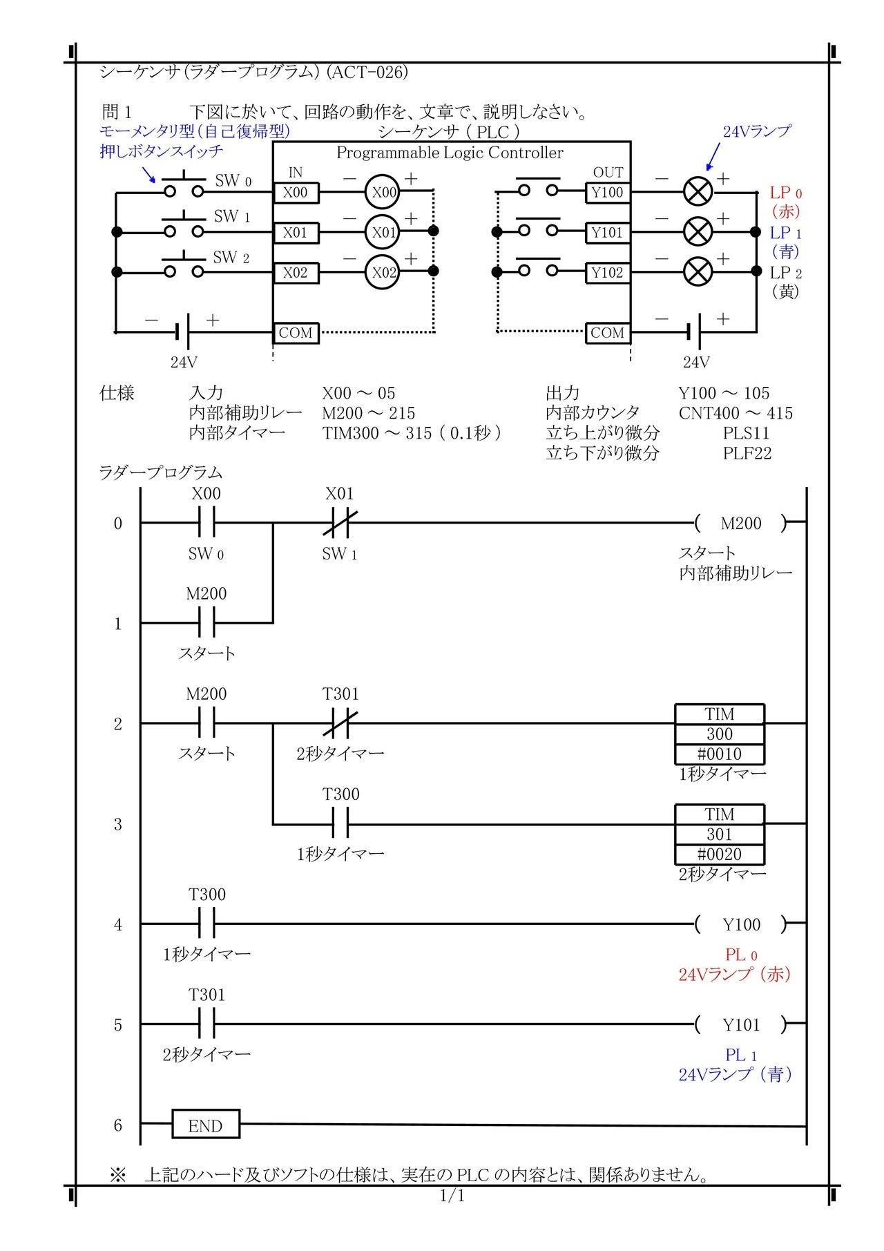 ACT-026) PLCラダーシーケンス制御(PLCロジック・自己保持回路 ...
