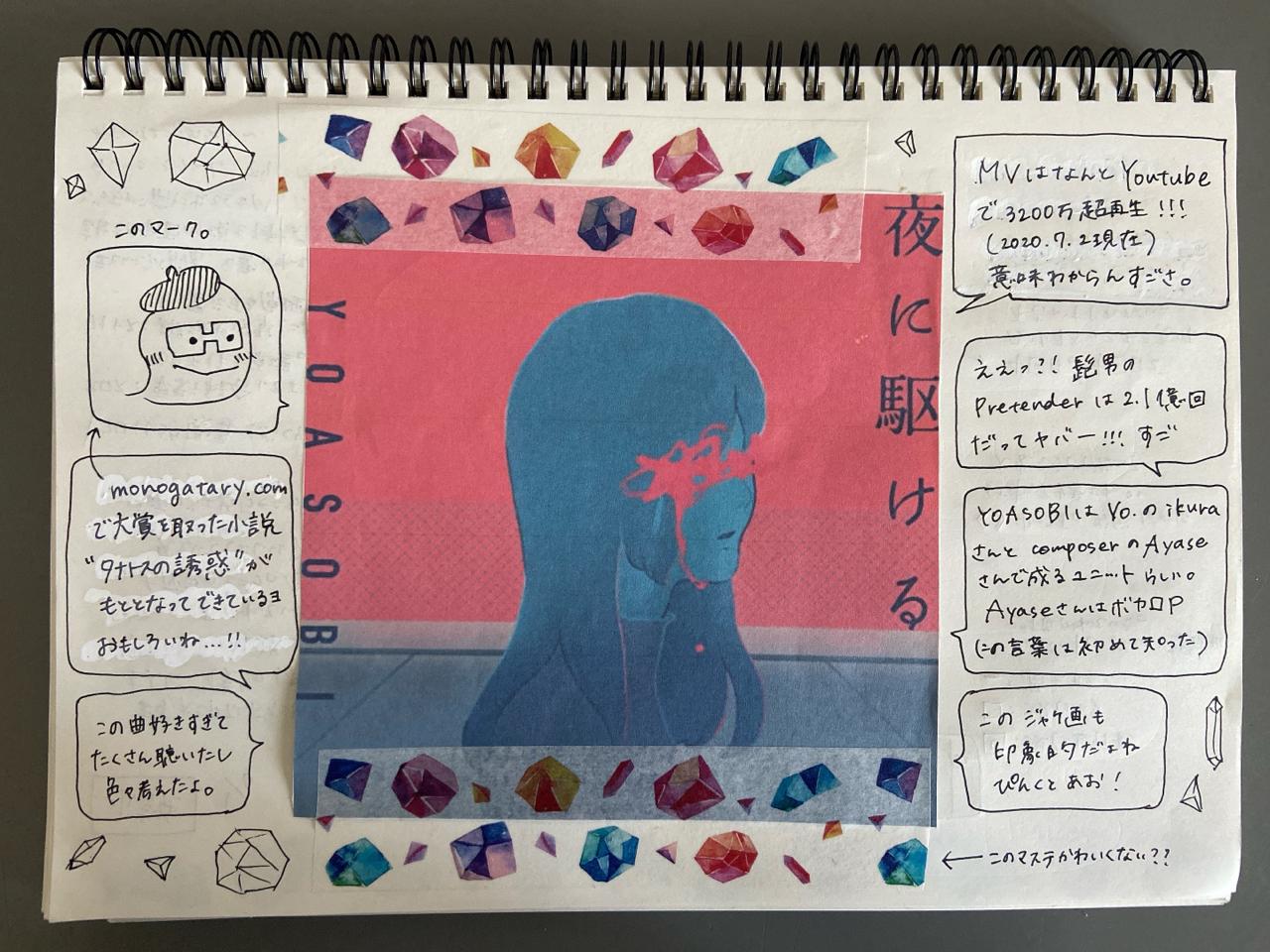 誘惑 ない の タナトス 読め 【女性は存在していなかった】YOASOBI「夜に駆ける」歌詞解釈:元となる小説は?