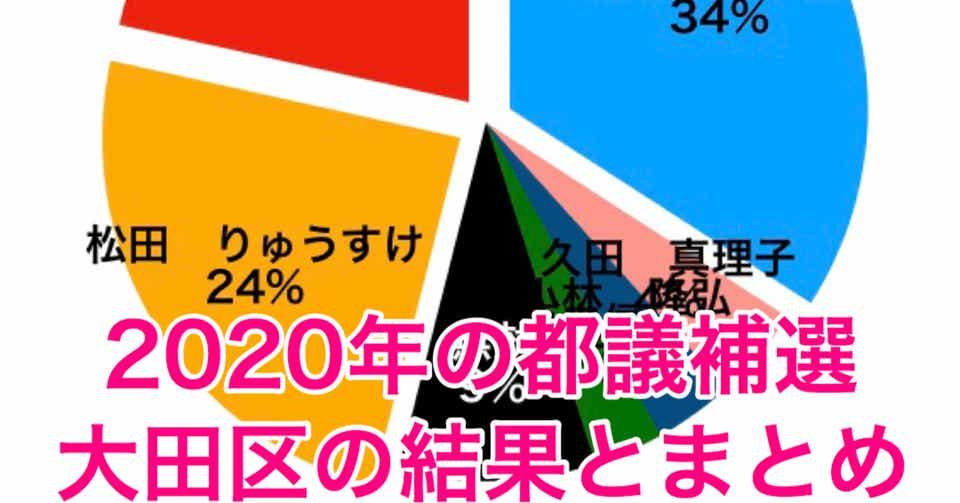 2020年日本の補欠選挙