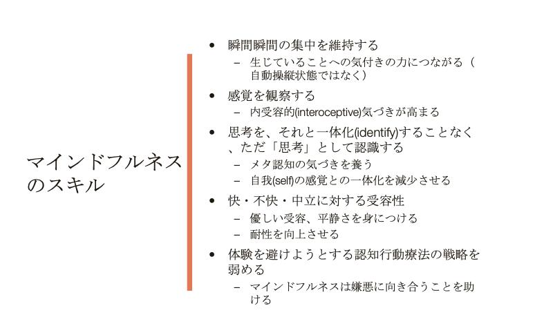 スクリーンショット 2020-07-09 22.53.17