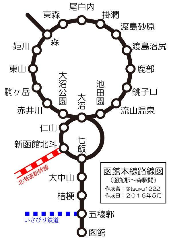 函館本線01