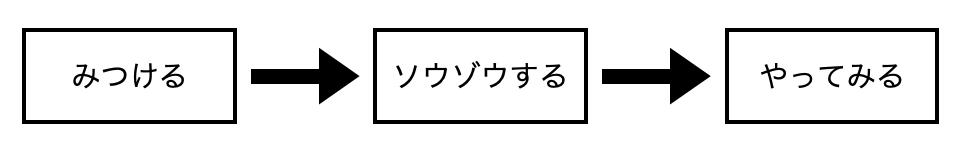スクリーンショット 2020-07-10 15.04.35