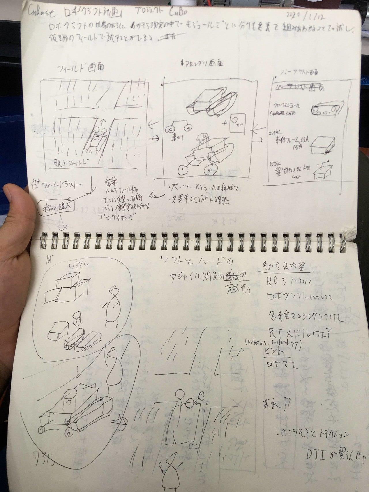 テラクラフト構想|寺嶋瑞仁@CuboRex,inc|note