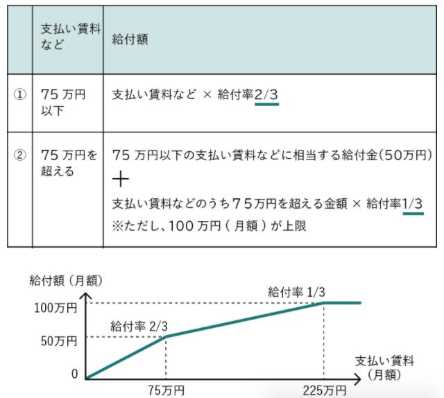 スクリーンショット 2020-07-14 13.56.23