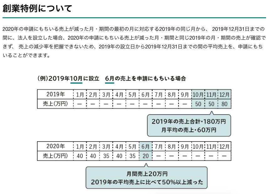 スクリーンショット 2020-07-14 14.43.55