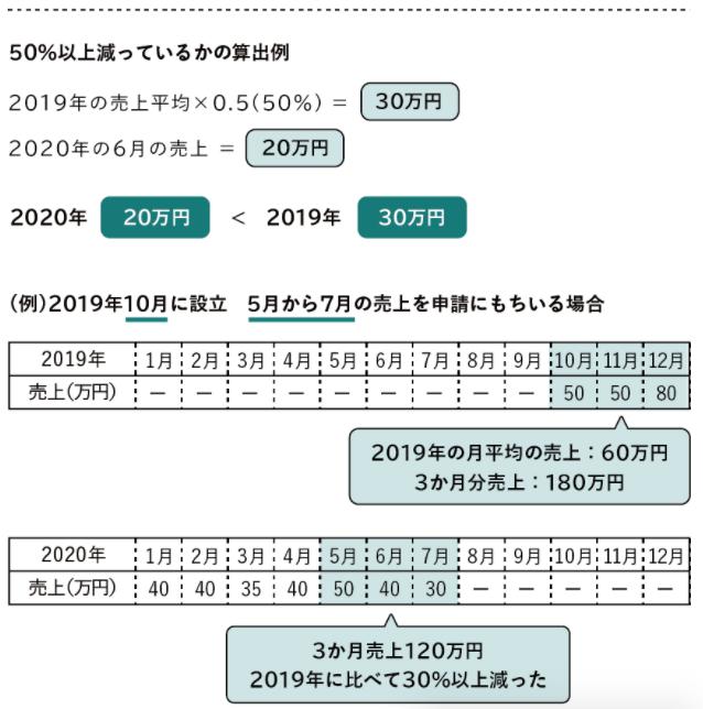 スクリーンショット 2020-07-14 14.44.47