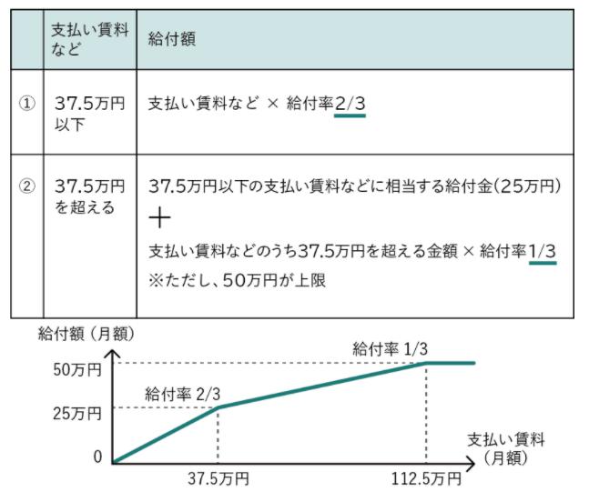 スクリーンショット 2020-07-14 18.01.20