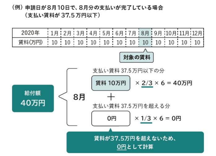 スクリーンショット 2020-07-14 18.01.32