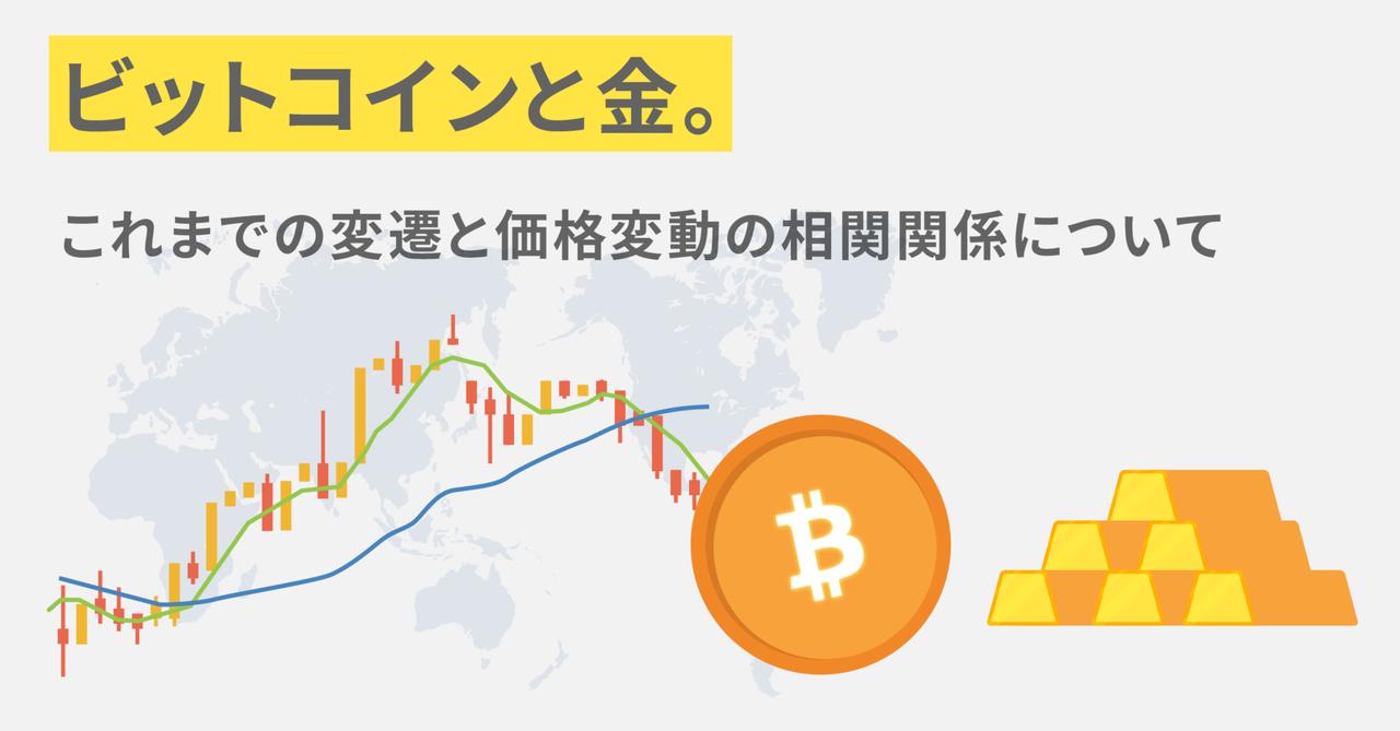 ビット コイン の 価格