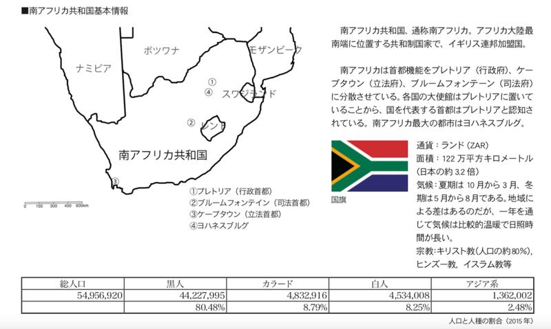 人口 南アフリカ