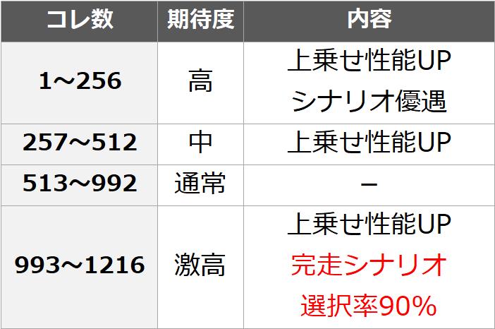 戦国コレクション4+戦コレ2 2コレ YouTube動画>7本 ->画像>78枚