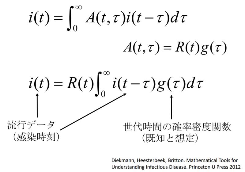 実効 再 生産 数 計算 式