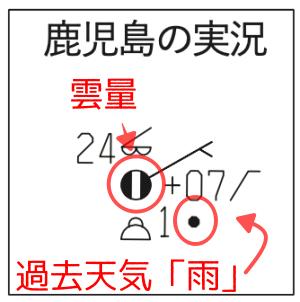 の 天気 鹿児島 過去 鹿児島県の過去の天気(実況天気・2020年09月)