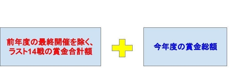 無題の図形描画 (1)