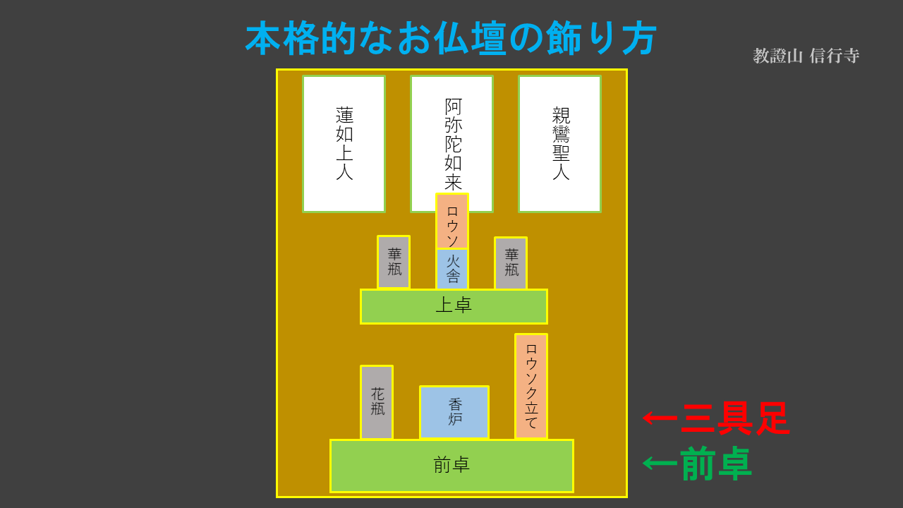 2020.07.30_お仏壇のお飾り4