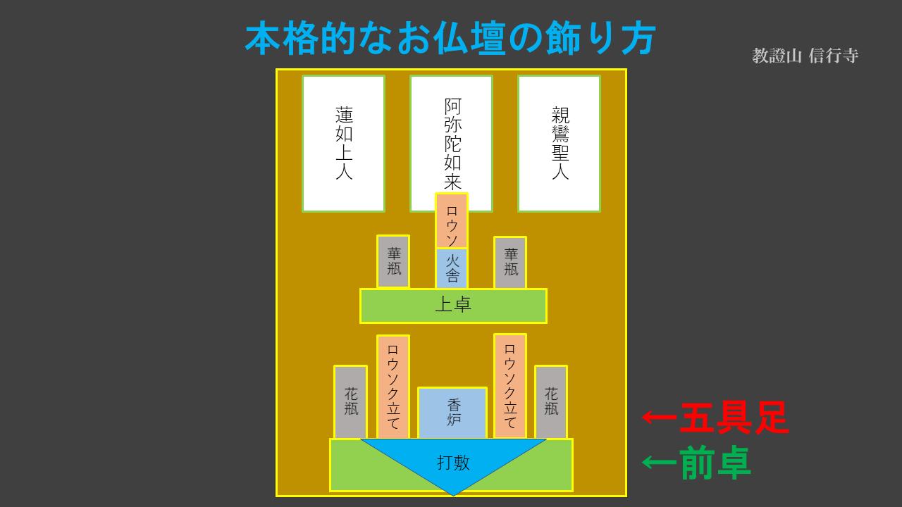 2020.07.30_お仏壇のお飾り5