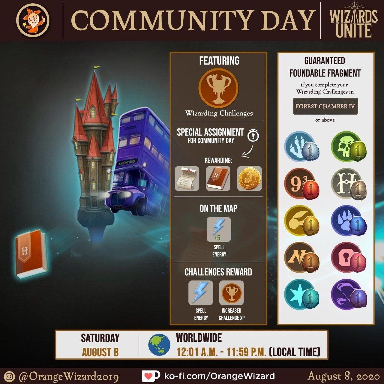 同盟 コミュニティ デイ 魔法
