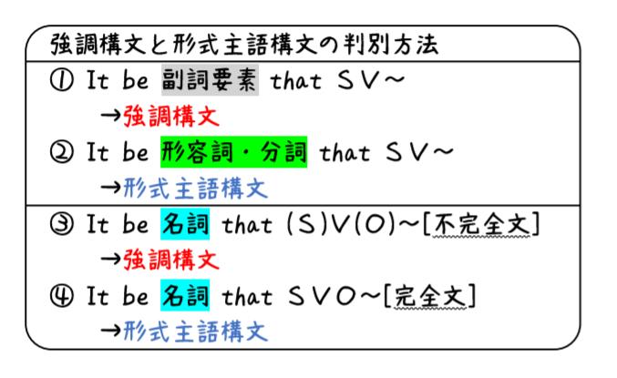 構文 形式 主語