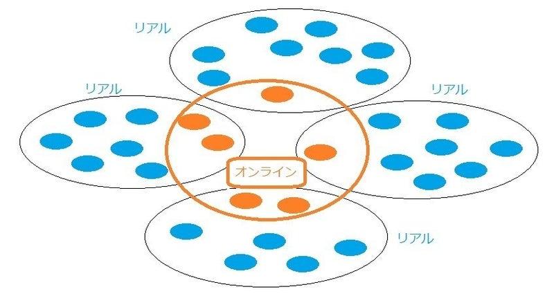 無勢 と に は 多勢 「多勢に無勢」の意味とは?類語や反対語と一緒に英語も紹介