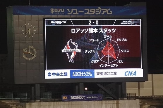 掲示板 サッカー 長崎