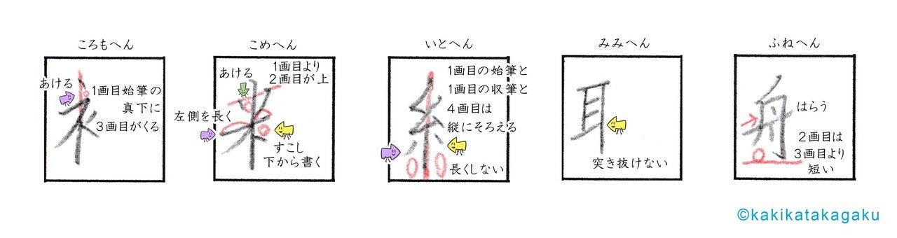 へん 漢字 こめ