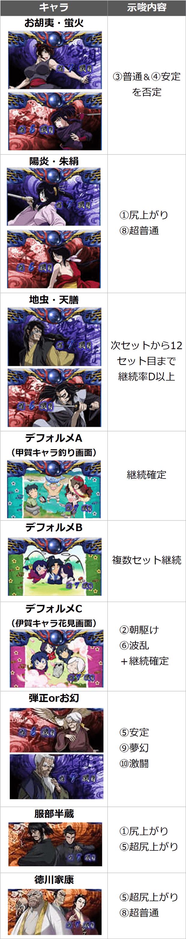 At開始画面 絆2