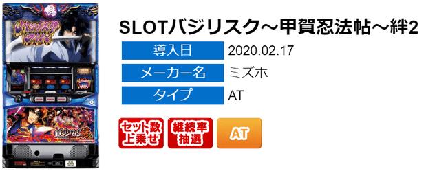 1001人撃破 バジリスク絆2