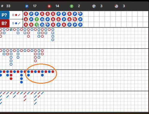バカラ罫線で勝つ方法1「小路はまた繰り返す」 パターン1