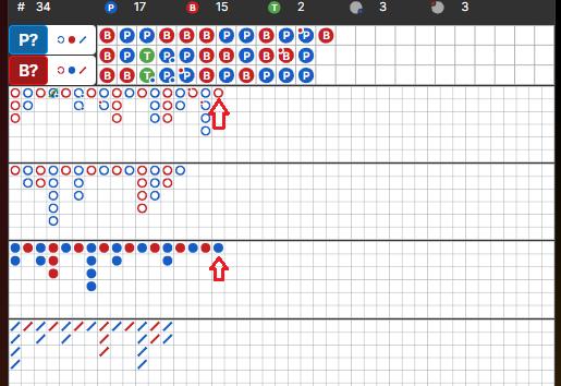 バカラ罫線で勝つ方法1「小路はまた繰り返す」 次の目に青●(バンカー勝利)がついて同じ罫線を繰り返す