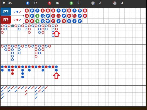 バカラ罫線で勝つ方法1「小路はまた繰り返す」 バンカーが勝利して青●が2連する所