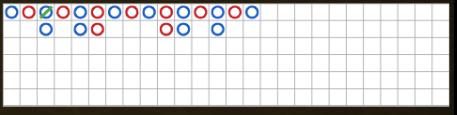 バカラ罫線で勝つ方法2「連勝は同じパターン」 大路で見る特定パターン