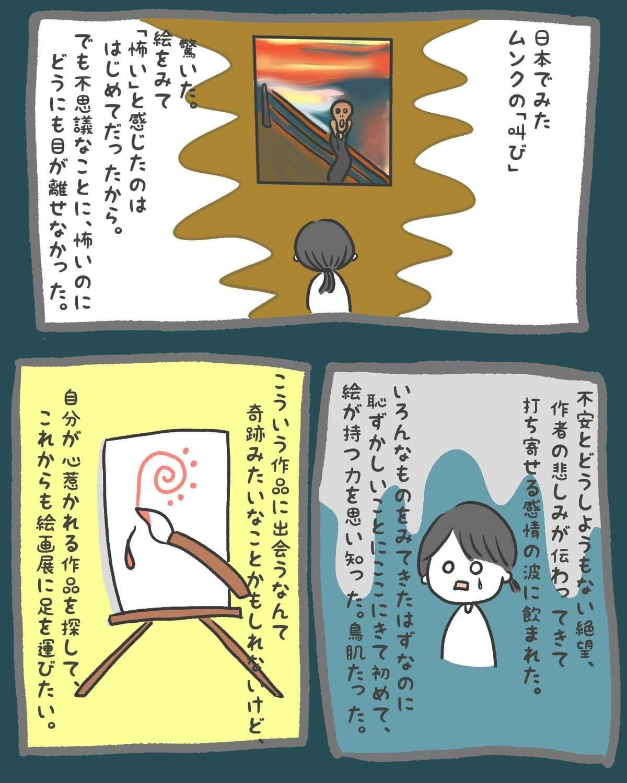 の 叫び 作者 ムンク