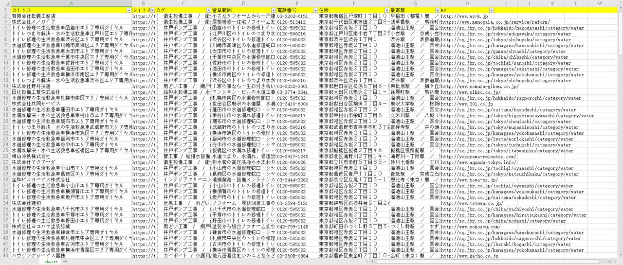 タウンページ - Yellow pages - JapaneseClass.jp
