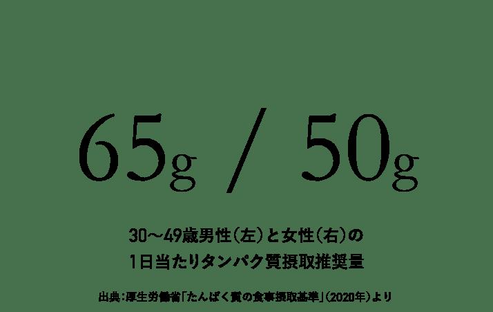 50g どのくらい タンパク質