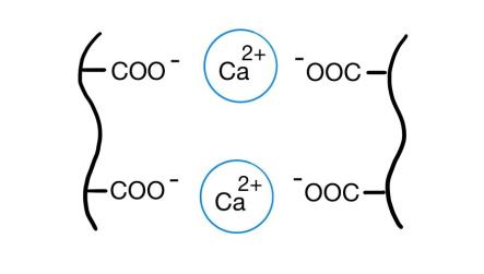 ナトリウム カルボキシ メチルセルロース カルボキシメチルセルロースナトリウムの製造方法